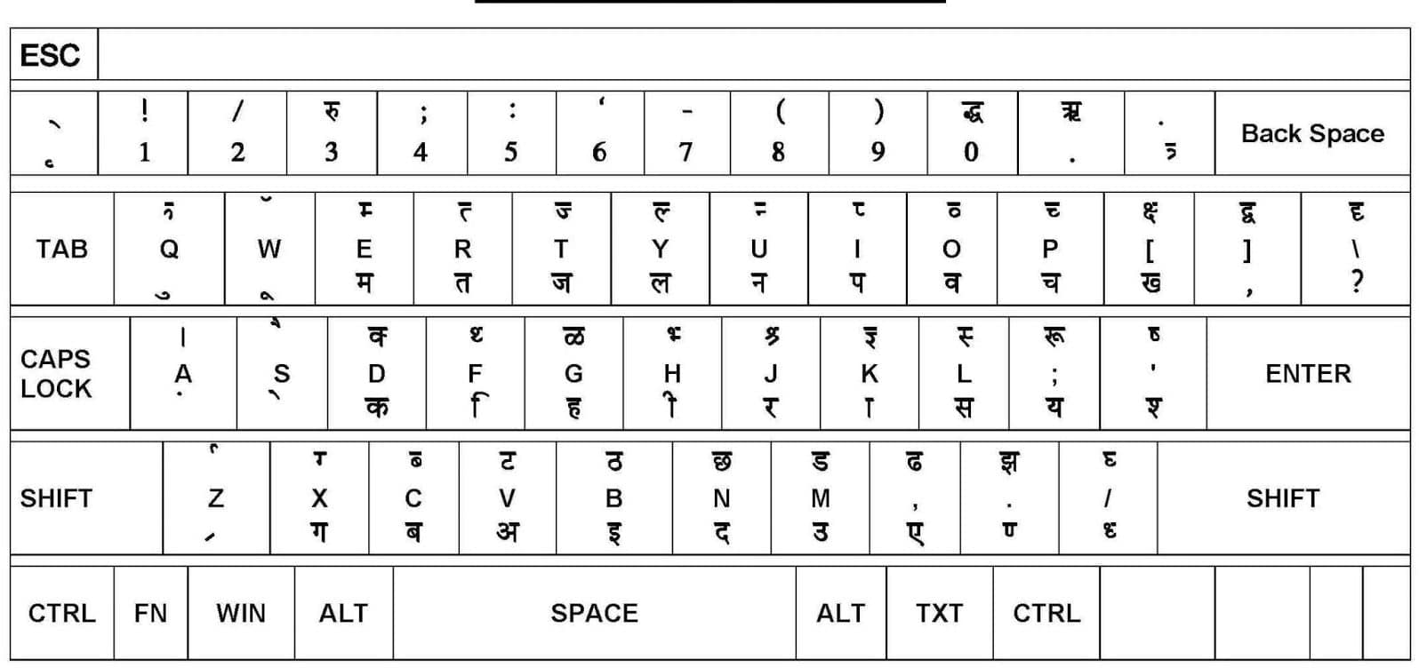 Hindi Keyboard Download