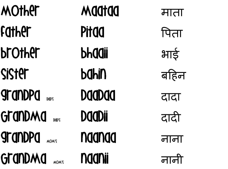 Hindi Words