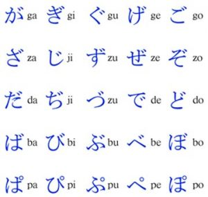 Japan Alphabet