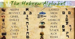 Jewish Alphabet Download