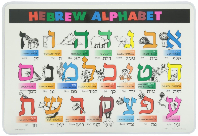 Jewish Alphabet Image