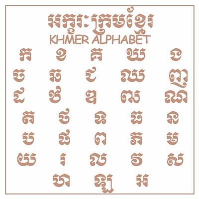 Khmer Alphabet Pattern