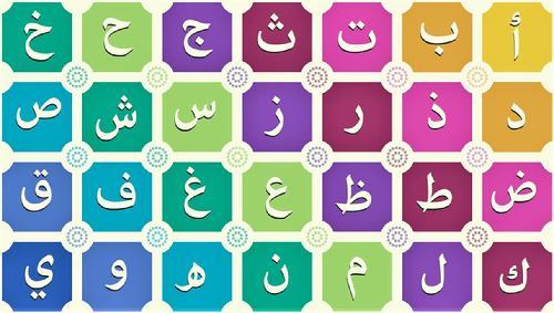 Kids Arabic Alphabet Chart