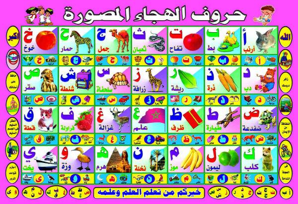Kids Arabic Alphabet