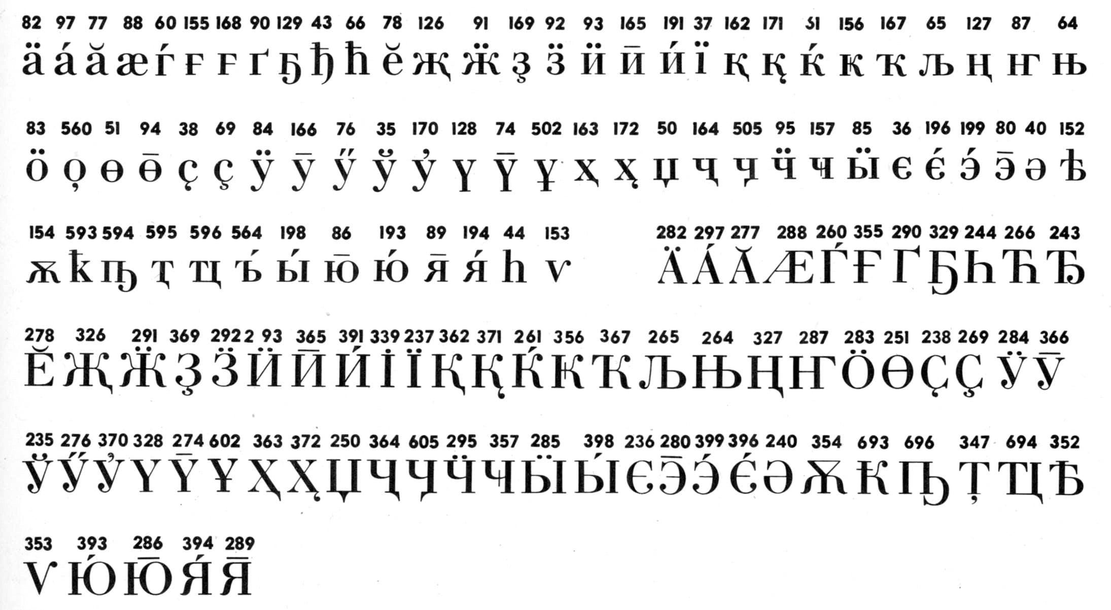 Learn Cyrillic Language