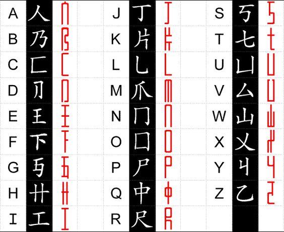 Mandarin Letters Format