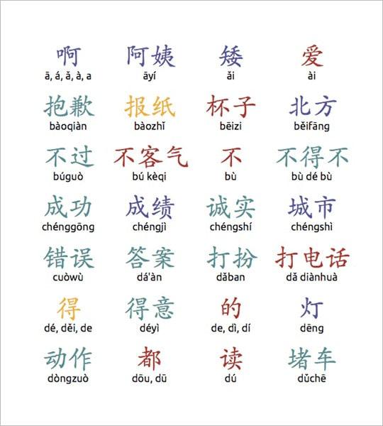 Online Chinese Alphabet