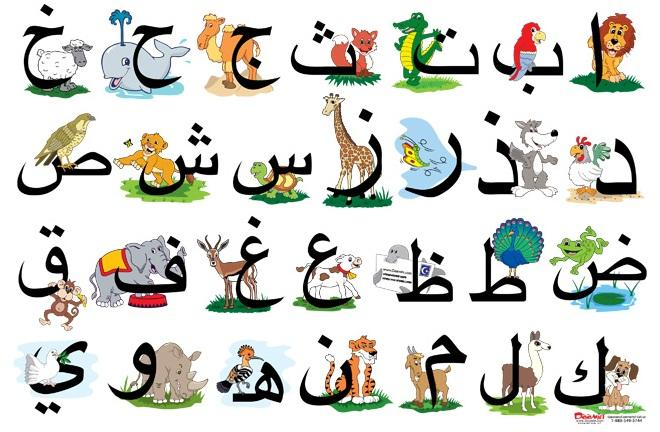 Online Kids Arabic Alphabet Chart