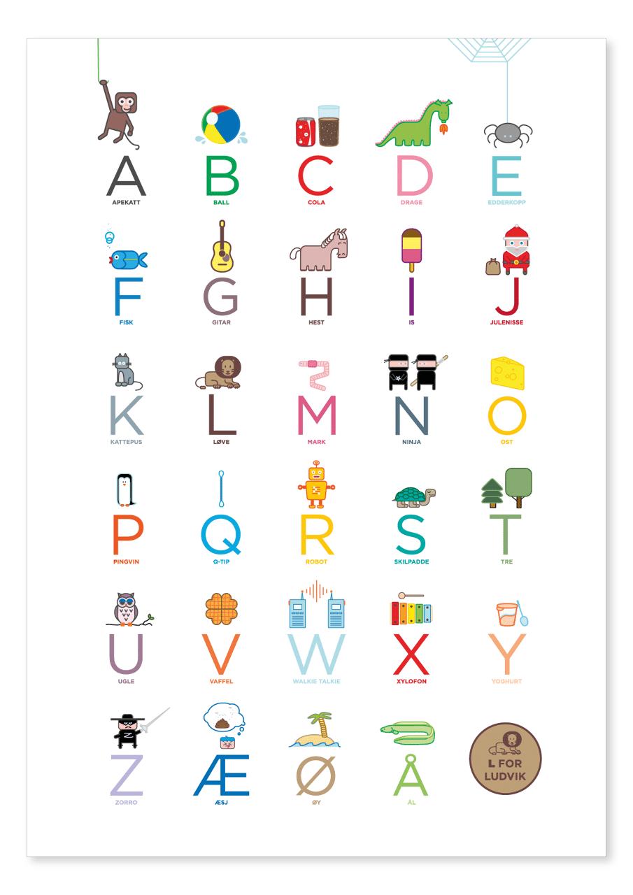 Online Norwegian Alphabet