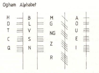 Online Ogham Alphabet