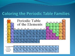 Online Periodic Table Families
