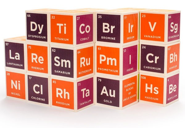 Periodic Table Blocks HD Image