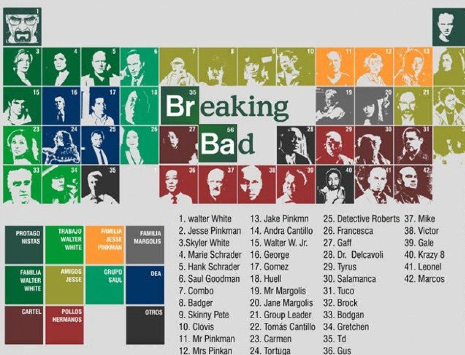 Periodic Table Joke Image