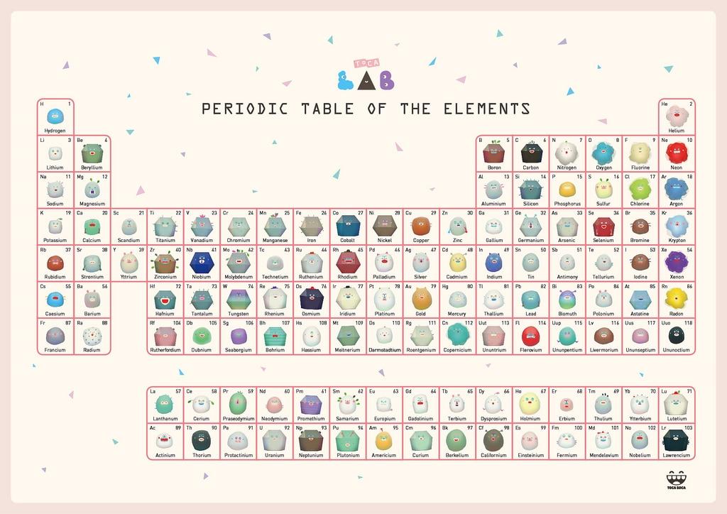 Periodic Table Joke Picture