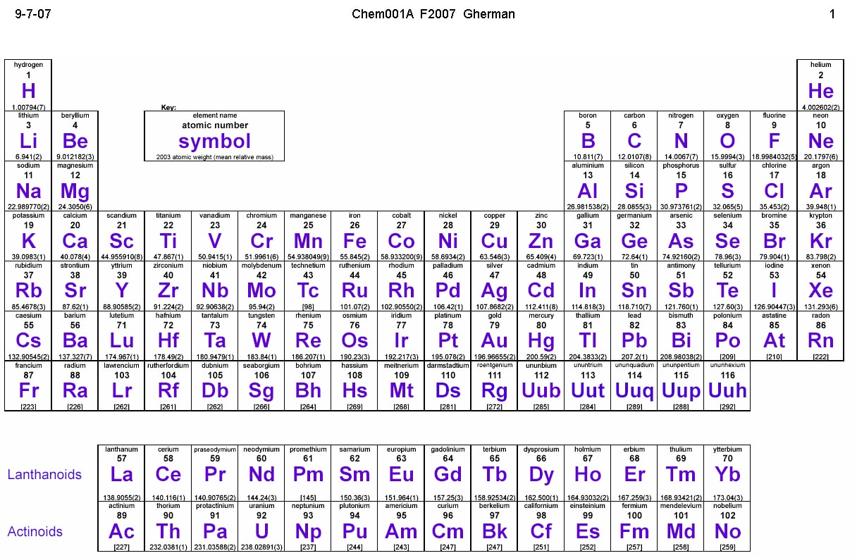 Periodic Table Worksheets For 6th Grade Fresh Periodic Table Of ...