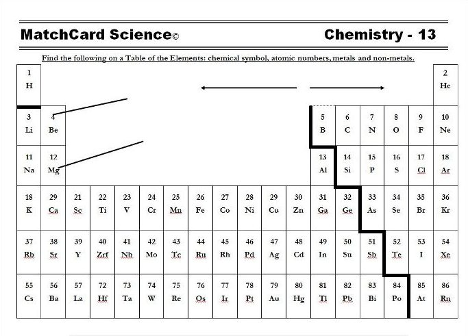 Periodic Table Worksheet HD Image