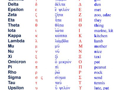 Print Greek Alphabet Image