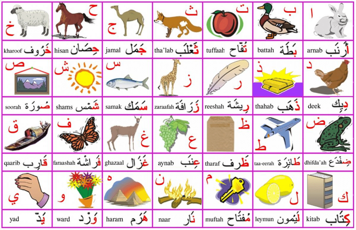 Print Kids Arabic Alphabet
