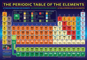 Print Periodic Table Puzzle Chart