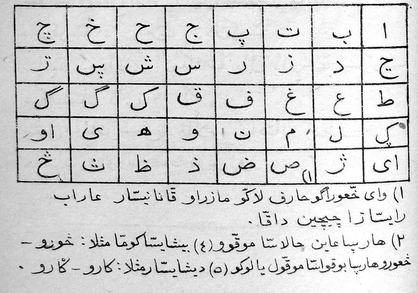 Printable Arabic Alphabet Chart