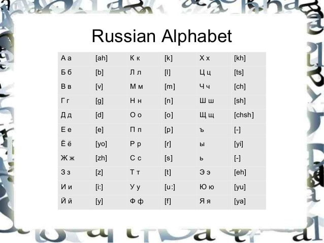 Russian Alphabet Script