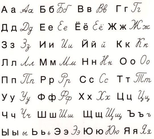 Russian Letters Chart