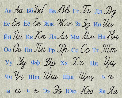 Russian Script Format
