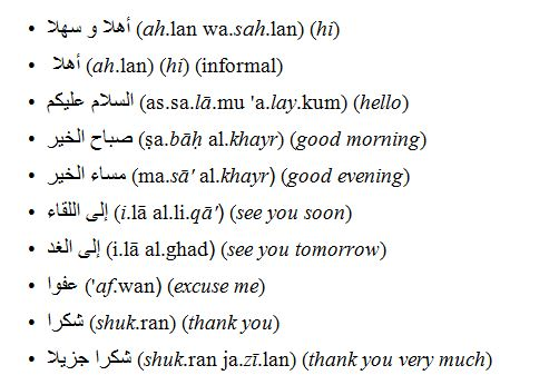 Save Arabic Writing Chart