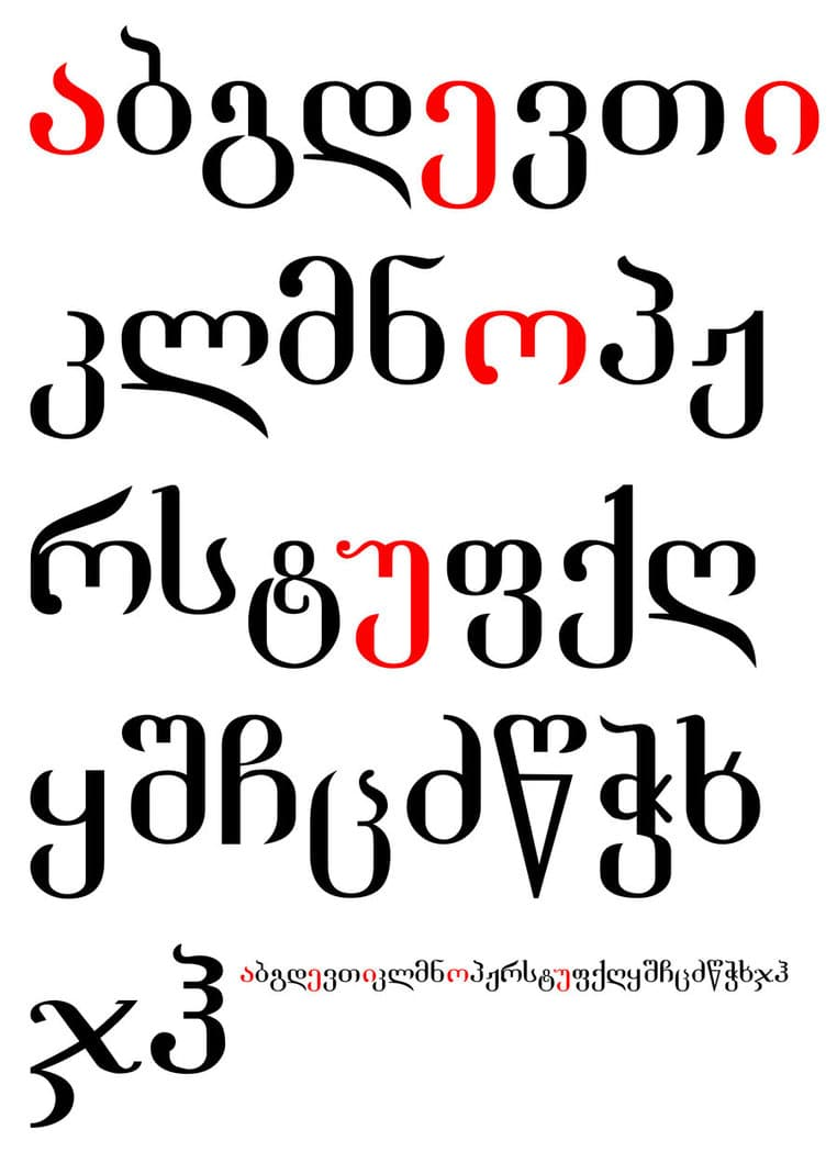 Save Armenian Letters Chart