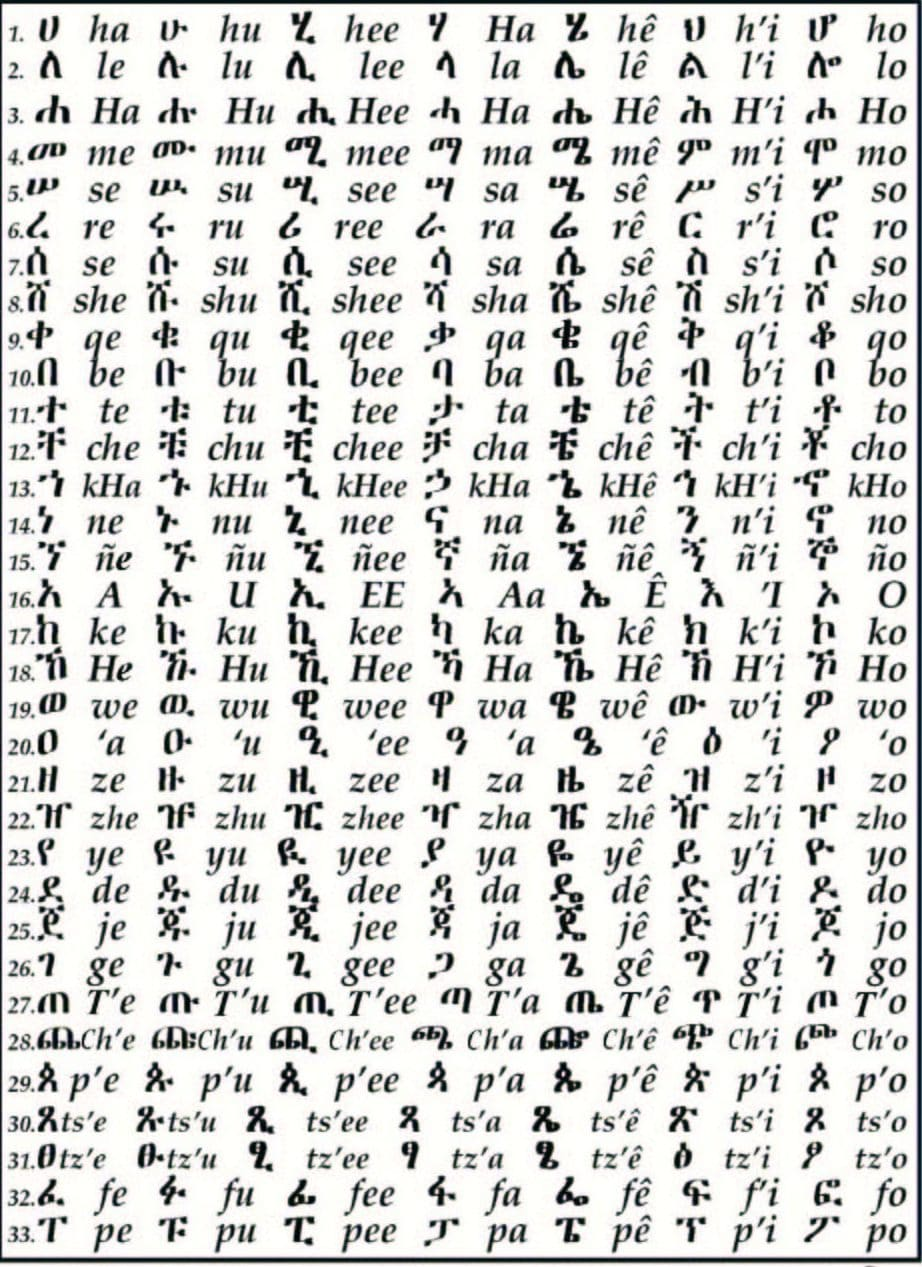 Save Ethiopian Language Amharic Alphabet