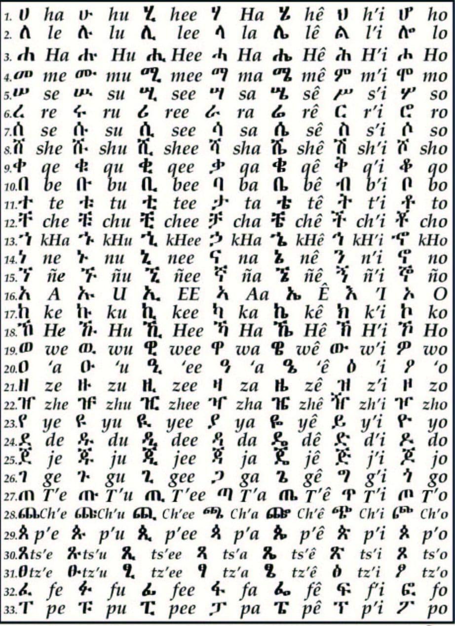 Save Ethiopian Language Amharic Alphabet