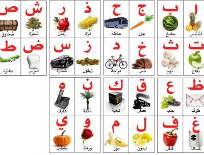 Save Kids Arabic Alphabet