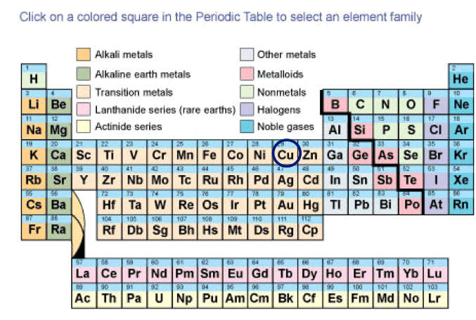 Save Periodic Table Atomic Mass Chart