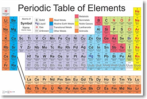 Save Periodic Table Elements Image