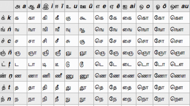 Tamil Letters Font