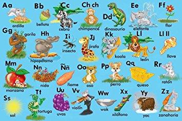 The Spanish Alphabet Chart
