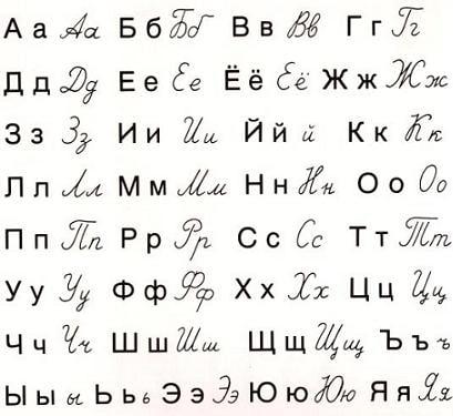 Ukrainian Alphabet Chart