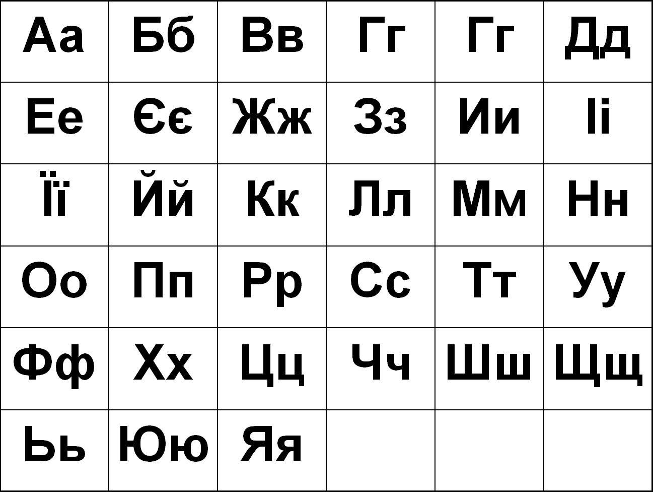 Ukrainian Alphabet