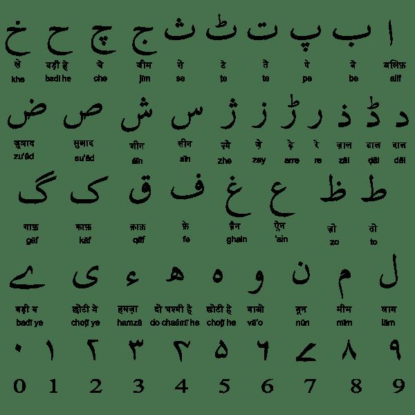 Urdu Alphabet Font
