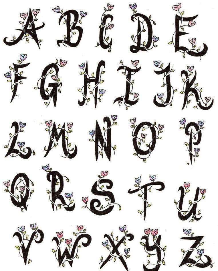 Alphabet Latin Font