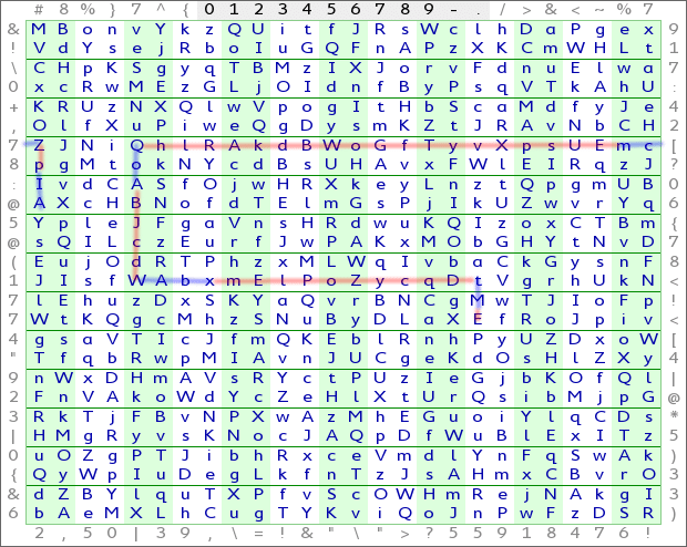 Alphabetic Character Only