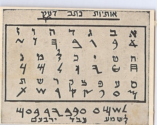 Ancient Aramaic Alphabet