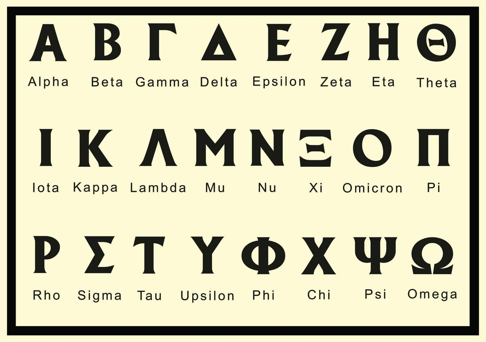 Ancient Greek Alphabet Chart