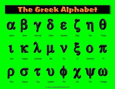 Ancient Greek Alphabet Format