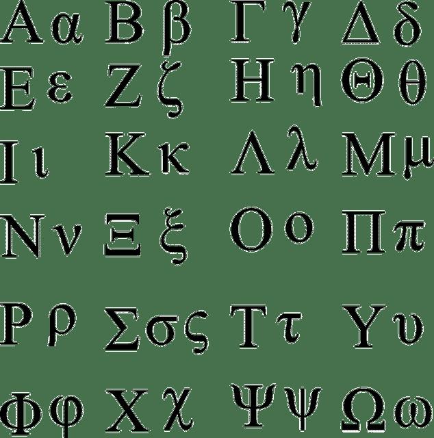 Ancient Greek Alphabet Image