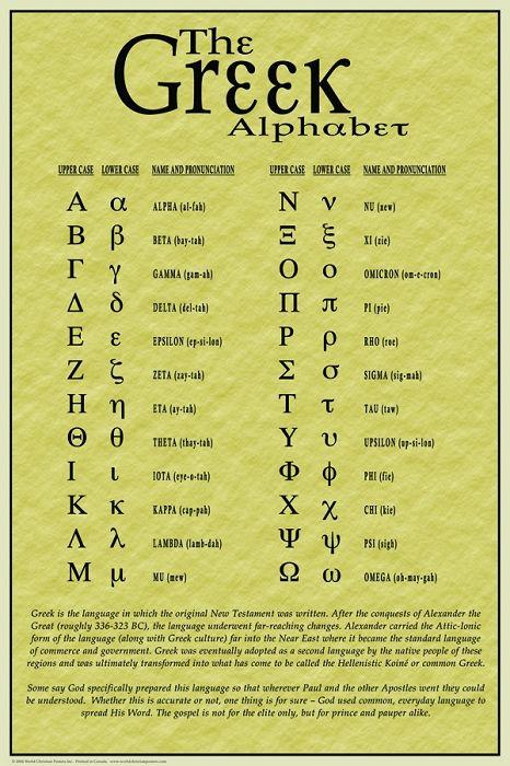 Ancient Greek Alphabet Poster