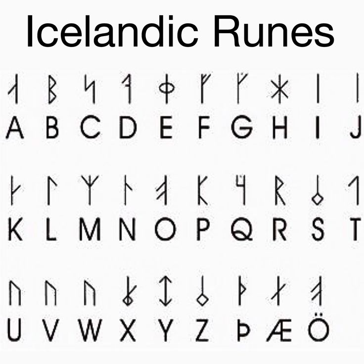 Ancient Icelandic Alphabet