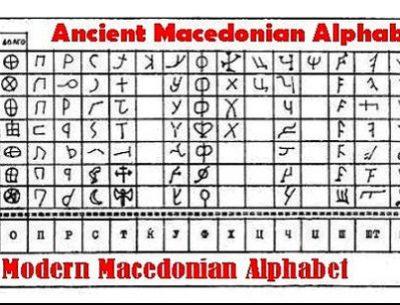 Ancient Macedonian Alphabet