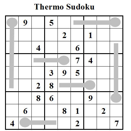 Classic Sudoku Rules