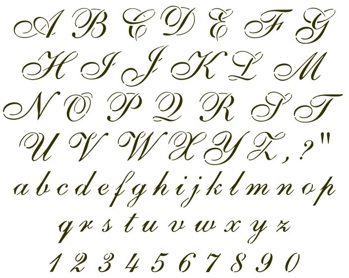 Cursive Alphabet Chart Collection - Free HD Images